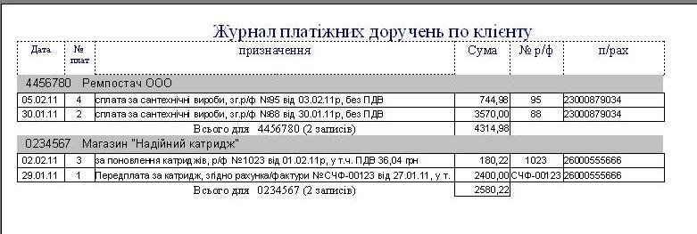 Программы платежных поручений в украине
